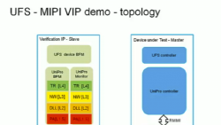 Video: UFS MIPI VIP Demo