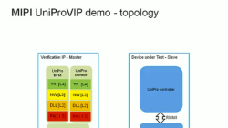 Video: MIPI UniPro VIP Demo